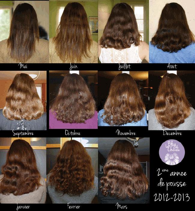 2 an de pousse de cheveux